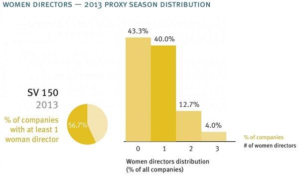 women-directors-fenwick-sv150