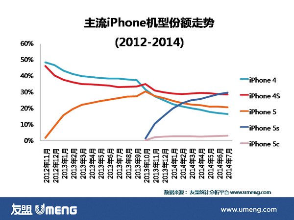 iPhones_in_China