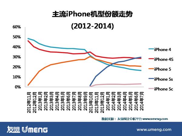 iPhones_in_China