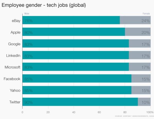 SV_Leading_Company_gender_diversity