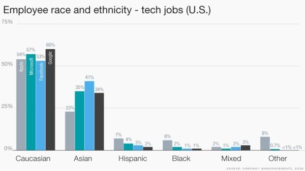 SV_Leading_Company_race_diversity